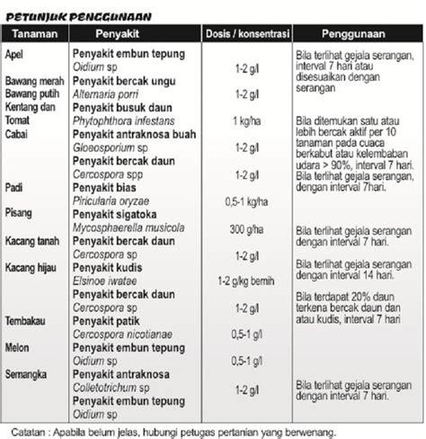 Obat Pembunuh Jamur Pada Tanaman obat pertanian pembunuh jamur fungisida topsin m 70wp