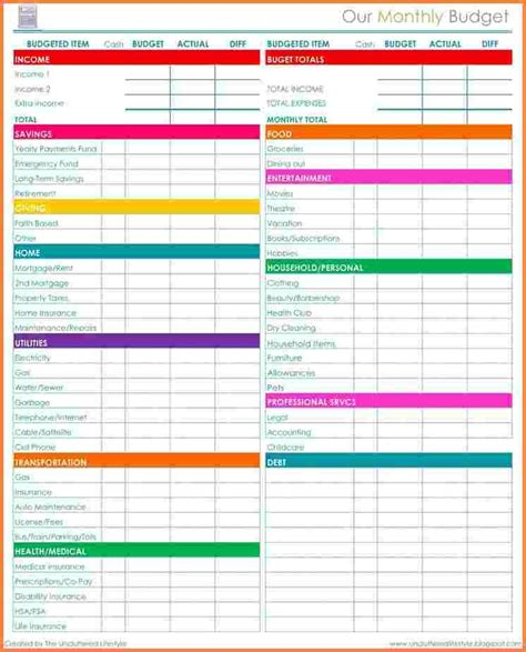 Budget Template Spreadsheet by Excel Budget Spreadsheet 9 Template Budget Spreadsheet