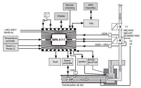 sunvic 2 port valve wiring diagram efcaviation
