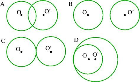 circonferenze tangenti internamente problemi sulla circonferenza