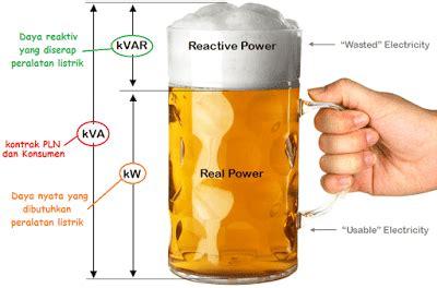 wiring diagram setrika listrik diagram free
