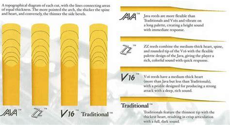 Reed Vandoren Jazz Alto Saxophone No 25 low price onvandoren zz baritone saxophone reeds buy from