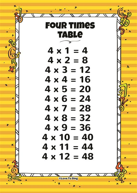 Time Table Of 4 by Four Times Table And Random Test Song With