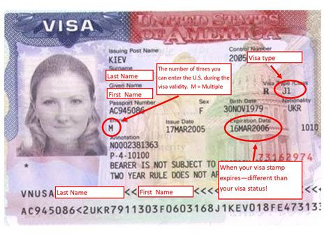 Where Is The Pin Number On A Visa Gift Card - usa visa number on visa pictures to pin on pinterest pinsdaddy