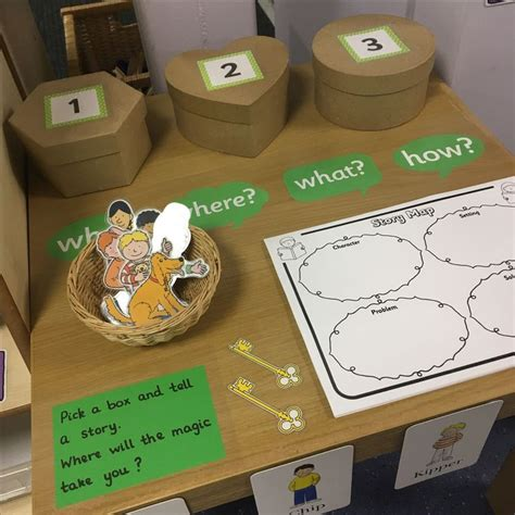 new year story for reception 1000 images about eyfs challenge ideas on