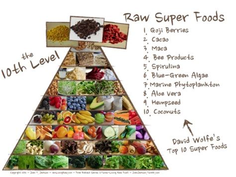top ten superfoods guide book books food pyramid 10th level foods joan jackson