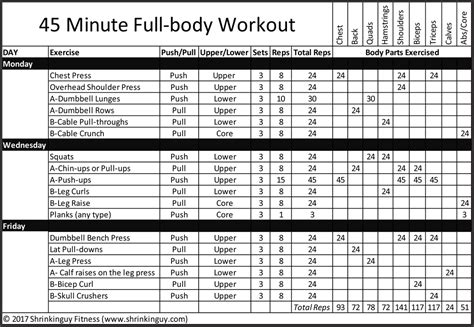 weight bench workout plan total body workout weight bench workout everydayentropy com