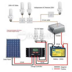 solar power dc ac for sale sri lanka lankabuysell