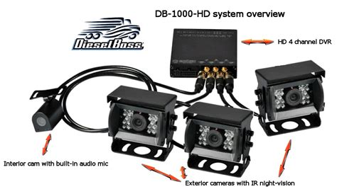Mobile HD DVR for car, truck, RV, or bus video recording