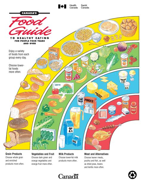 printable version canada s food guide 6 best images of printable chart food healthy kids