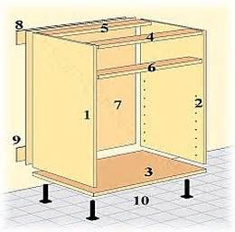 How To Build Kitchen Base Cabinets Plans For Cabinet Base Pdf Woodworking