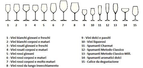 nomi dei bicchieri le diverse tipologie dei bicchieri da vino alessandra