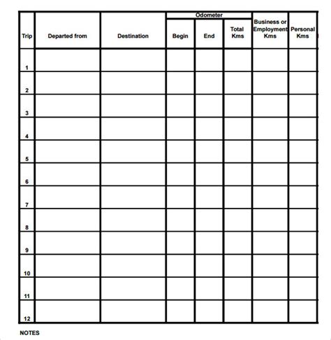 mileage log template free mileage log template 14 free documents in pdf doc