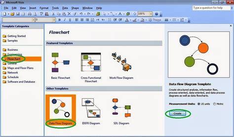 membuat flowmap di visio cara membuat flowchart di visio 28 images cara membuat