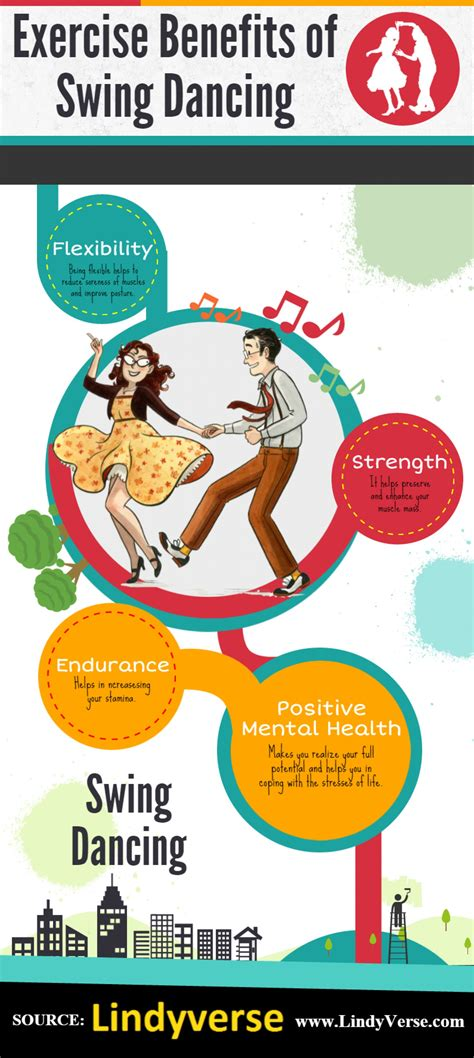 health benefits of swinging exercise benefits of swing dancing visual ly
