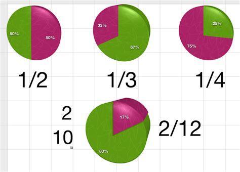 pie chart fractions new calendar template site