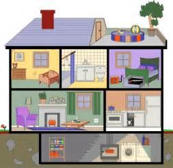 haus auf englisch exercises my house