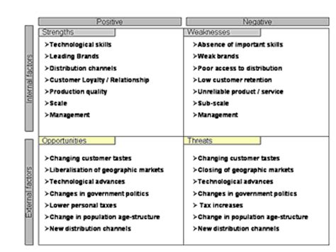 mobile services swot analysis mobile services
