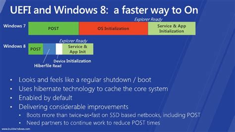windows resume loader how to fix windows resume loader on windows 7 professional affiliations