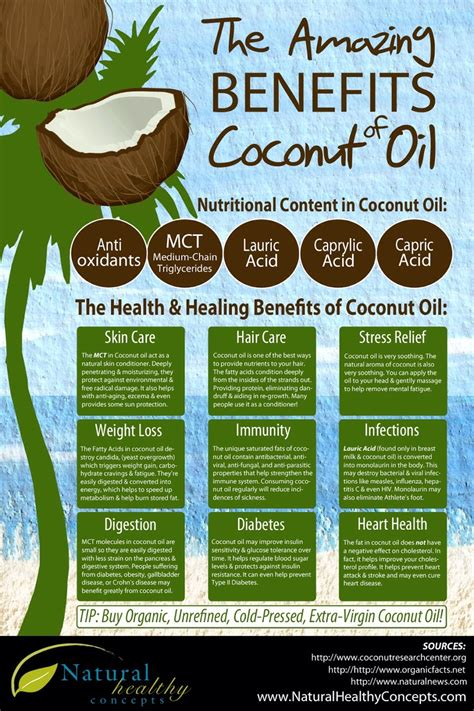 Detox Effects Of Coconut Pulling by Detox With Coconut Pulling Trusper