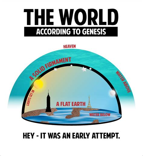 what is the meaning of the word genesis the world according to genesis wright