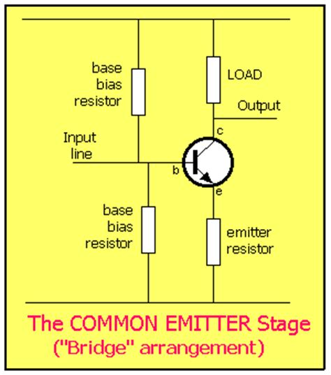 self bias resistor gt fet biasing today s 28 images fet transistor theory 28 images ppt chapter 28 powerpoint