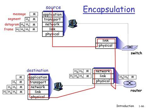 tutorial hack jaringan lan tutorial jaringan komputer