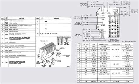 2005 dodge durango fuse box diagram 2005 dodge dakota stereo wiring diagram annavernon