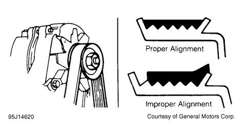 1995 buick lesabre repair manual service manual 1995 buick lesabre timing belt manual