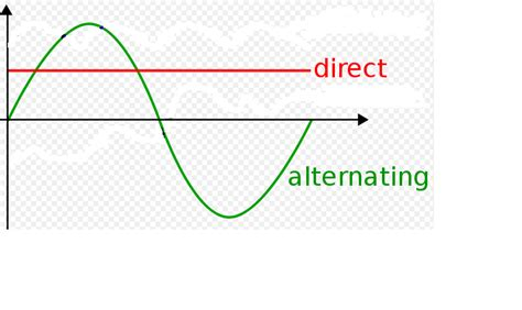 limiting resistor definition current limiting resistor definition 28 images positive temperature coefficient ptc resistor