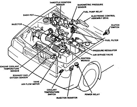 98 fuse diagram 98 get free image about wiring