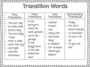 Transition Essay Words by Paragraphing Transitioning Excelsior College Owl