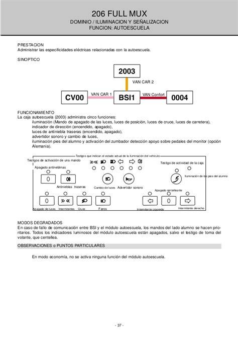 19 peugeot 306 2 0 hdi wiring diagram ford transit
