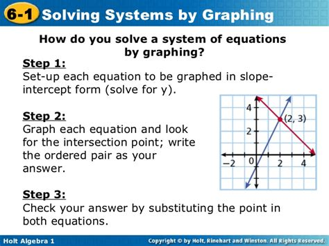 Solving Systems By Graphing Worksheet 6 1 by A1 6 1 Solving Systems By Graphing 1