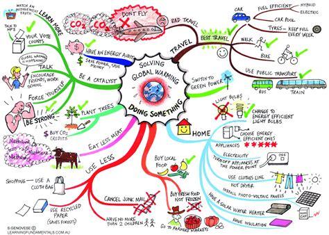 Marvelous Christmas Tree Disease In Humans #8: Mind+map1.jpg