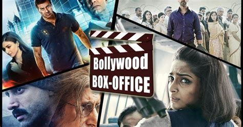 Box Office 2016 Wiki | top 10 bollywood box office highest grossing movies in