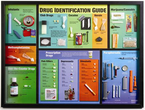 Id Lookup Illegal Capsule Identification Search Results Dunia Photo