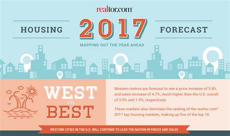 top 10 real estate markets 2017 realtor com 174 2017 national housing forecast realtor com
