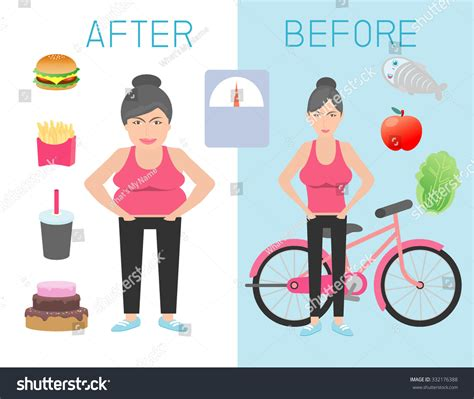 healthy fats before workout and slim figure before and after the diet
