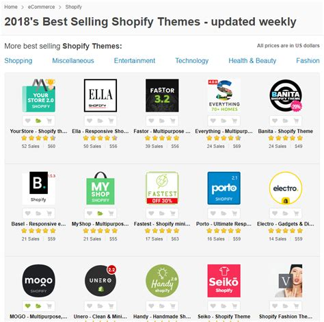 shopify wholesale theme tonytemplates website templates customization