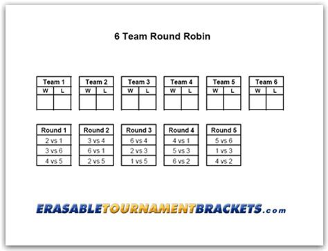 6 team draw template 6 team robin tournament bracket