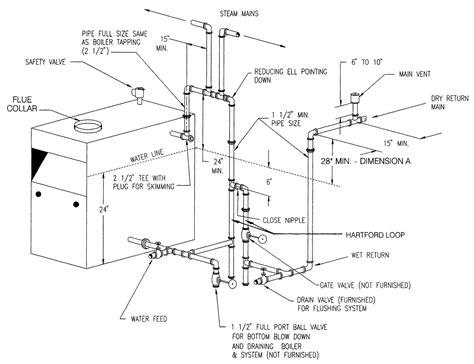 dunkirk boiler wiring diagram wiring diagram