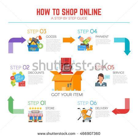 step membuat online shop shopping flow steps icons download free vector art