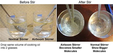 Nano Stirrer air boom nano energy ion energy stirrer