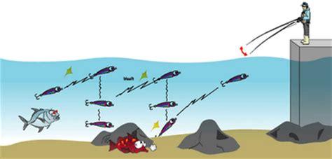 Sho Metal Yang Kecil asyiknya mancing mancing di pinggir laut