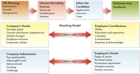 Fairmont State Mba Project Management Questions by Mba Project Management Questions Orion Cooker