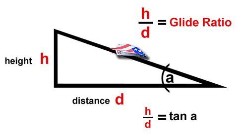 paperairplanecontest glide ratio