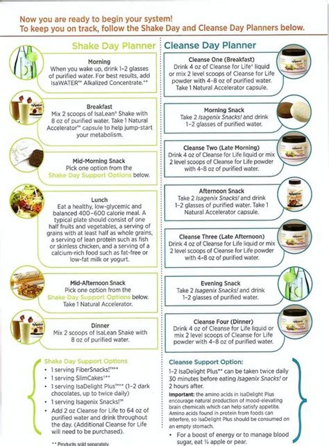 Floliving 4 Day Detox Best Time To Do It by Isagenix Nutritional Cleansing System 30 Day Cleanse