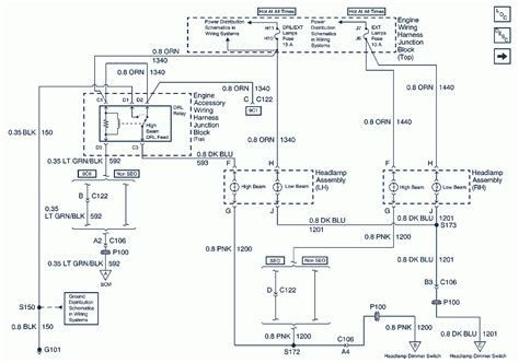 2000 impala wiring diagram auto wiring diagrams