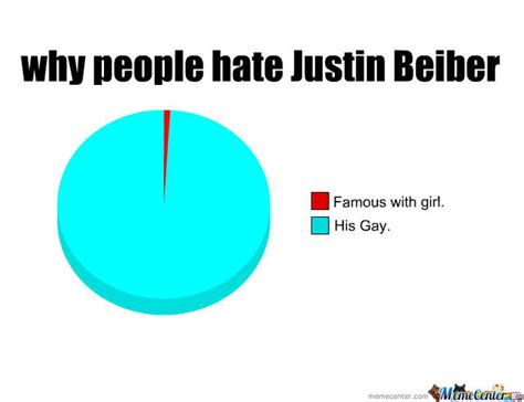 I Hate People Meme - why people hate justin bieber by recyclebin meme center